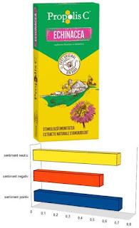 Propolis C Echinacea pareri comprimate dureri in gat