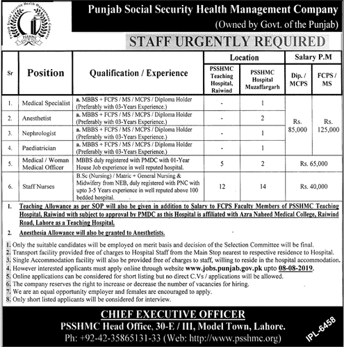 Advertisement for Punjab Social Security Health Management Company Jobs 2019