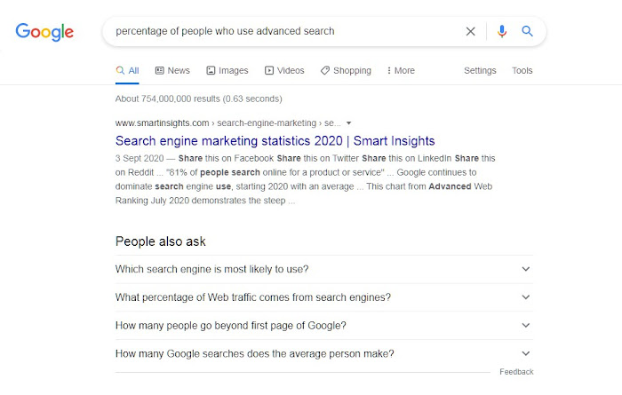 Google - percentage of people who use advanced search