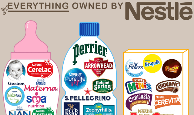 Everything Owned by Nestle