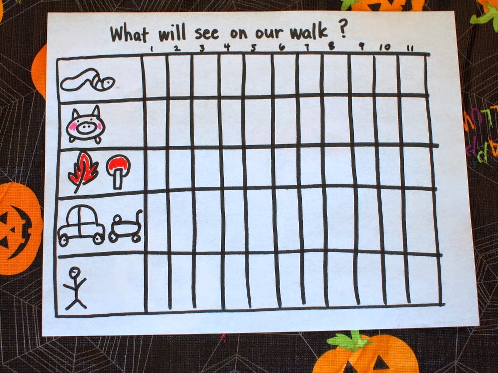 Collecting Data and Making Charts with Preschoolers- Easy STEM activity