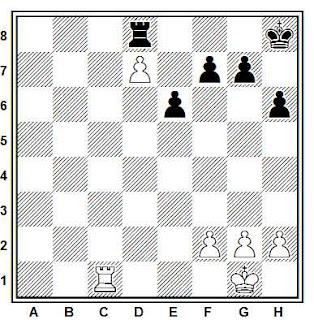 Desbloqueo de un peón pasado en un final de ajedrez
