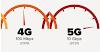 Cara Mengubah Jaringan 4G Menjadi 5G