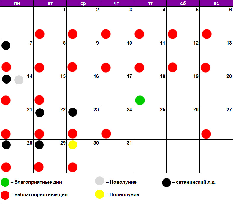 Лунный календарь удаления родинок, бородавок, папиллом декабрь 2020