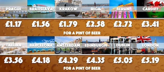 Cheap pint infograph