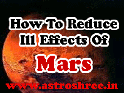 astrology for mars malefic impacts