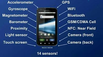 Smartphone ko smart bnane vale sensors kya hai? aaiye jaante hai