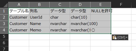 コピーした内容を Excel に貼り付け