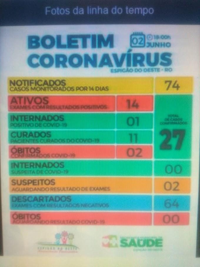 BOLETIM DIÁRIO DO COVID-19 DE 02/06/2020 EM ESPIGÃO DO OESTE
