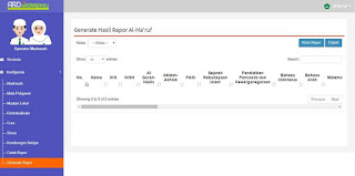 enjelasan Mengenai Pachin8 8 ARD (Aplikasi Raport Digital)  Madrasah