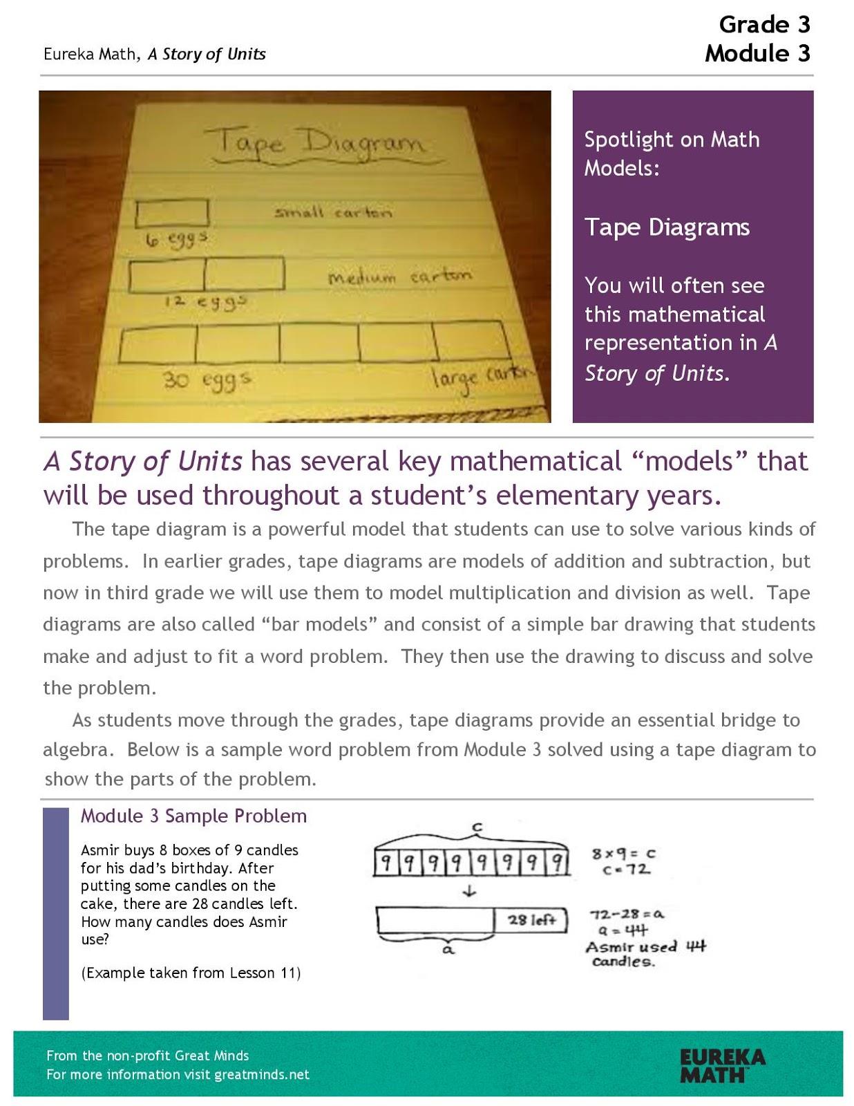 3rd Grade Blog Eureka Math