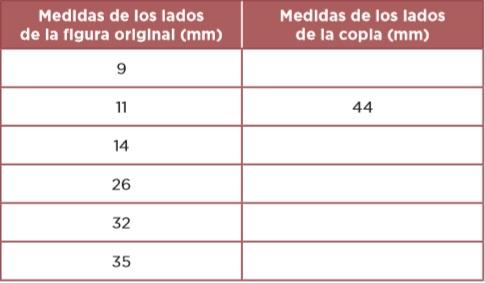 tabla para llenado de datos