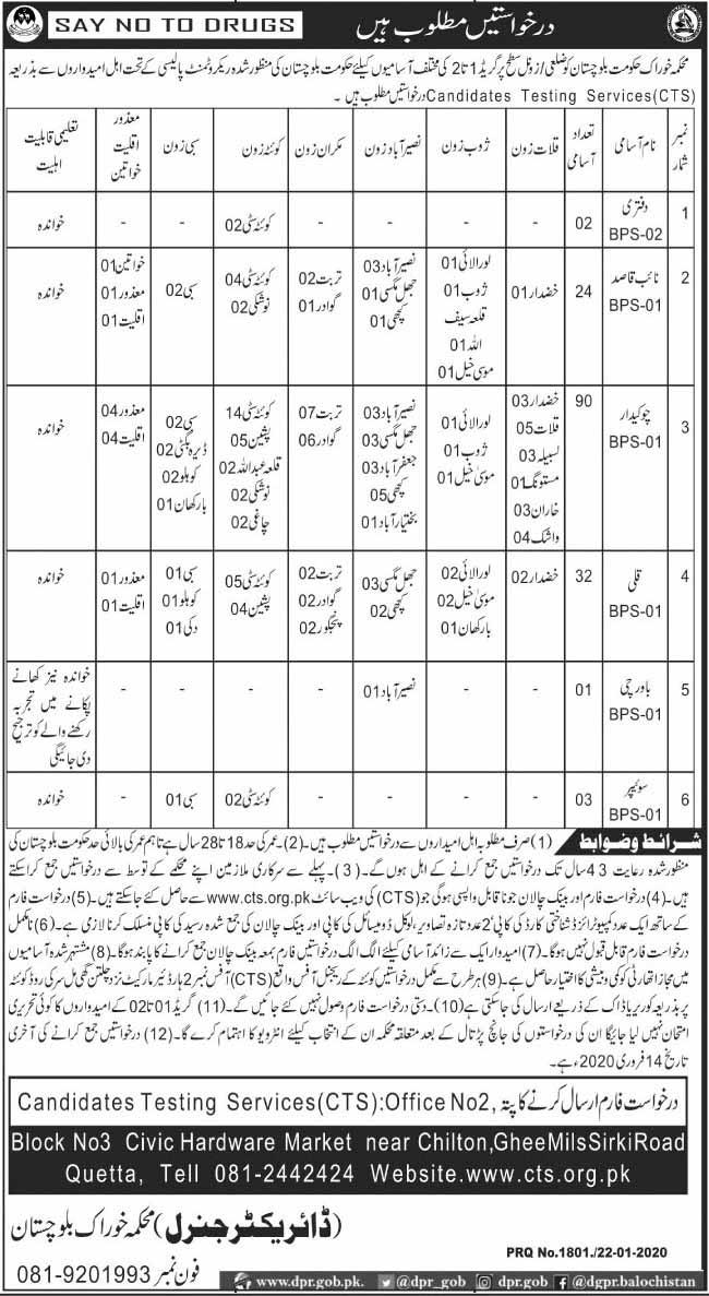 152 Jobs in Food Department Govt Of Balochistan for