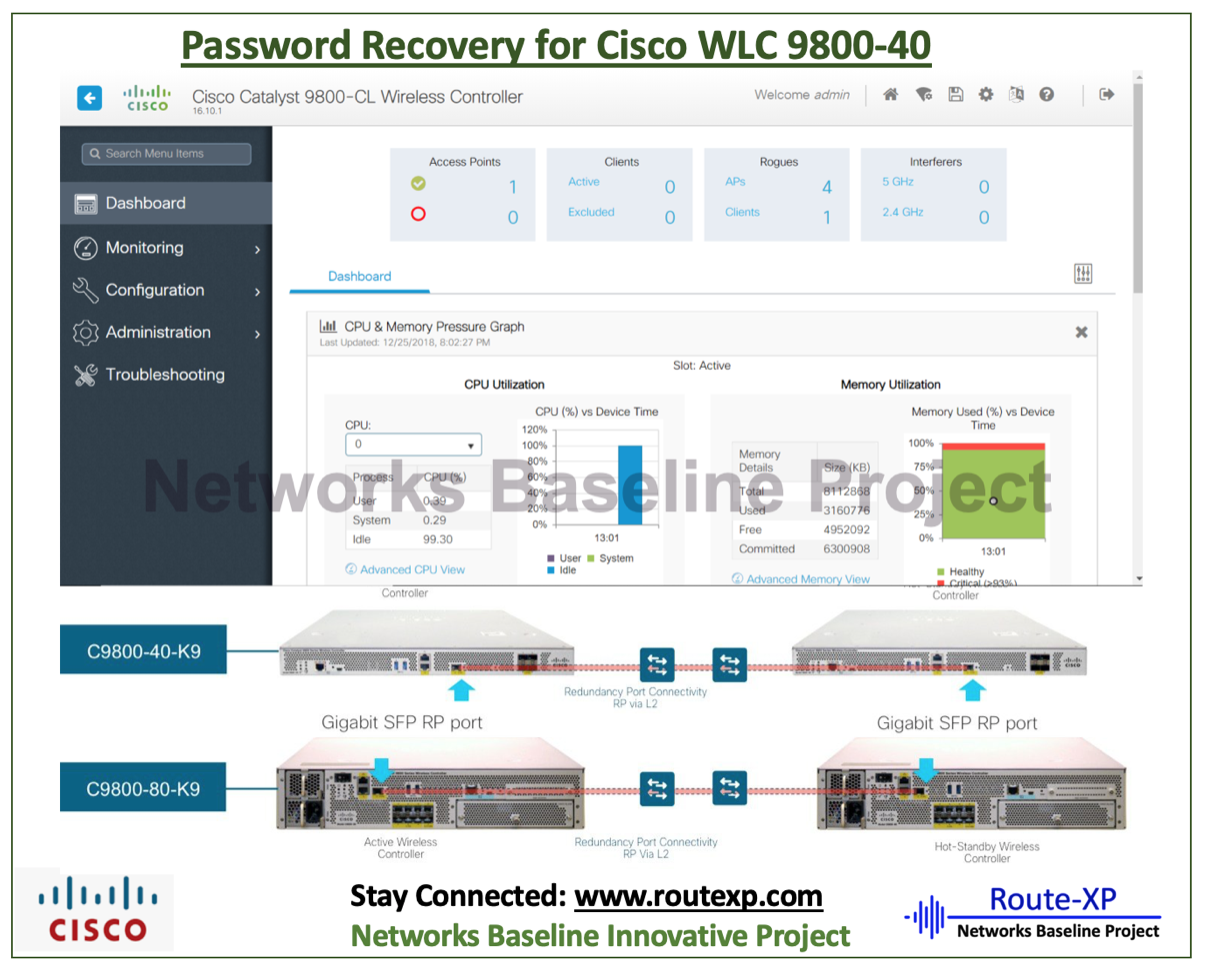 Cisco Wireless Controller- Password Recovery Procedure for