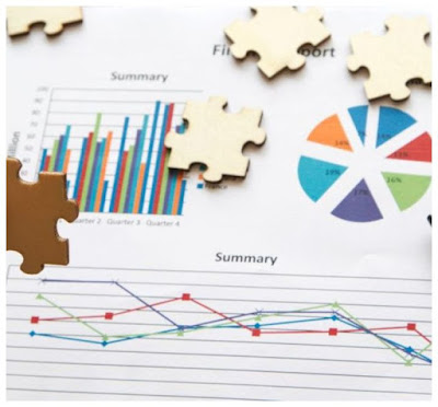 Need Analysis Generate Best Human Resources