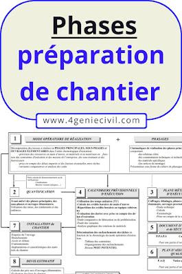 schéma de phases de préparation et gestion de chantier BTP