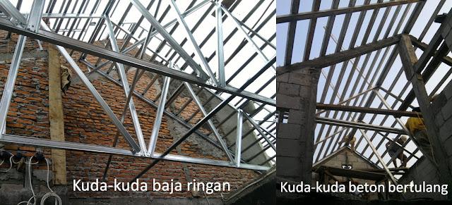 Griya Desain Struktur Bangunan harus KUAT dan KOKOH