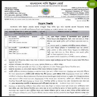 Sorkari Cakri Bangladesh(Pani Unnoyon Board)