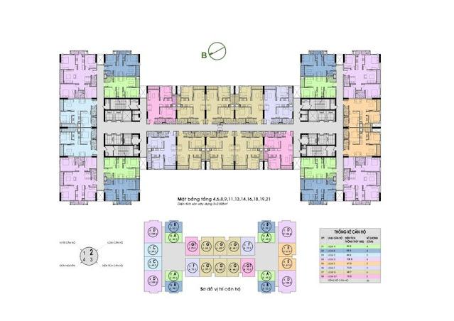 Mặt bằng Thiết kế căn hộ Hà Sơn Tower