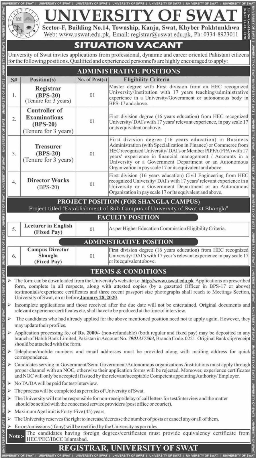 University Of Swat Jobs 2020