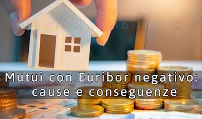 mutui con euribor negativo