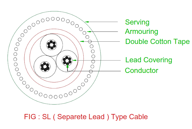 separate-lead-cable