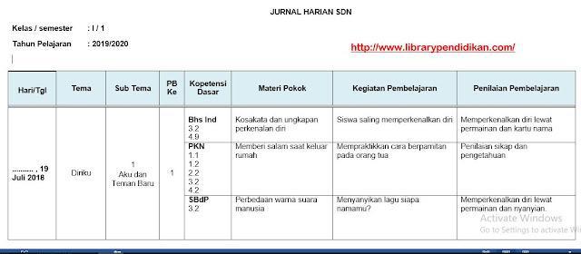 Jurnal Pembelajaran Harian Kurikulum 2013 Kelas 1 SD Tahun Pelajaran 2019/2020, http://www.librarypendidikan.com/