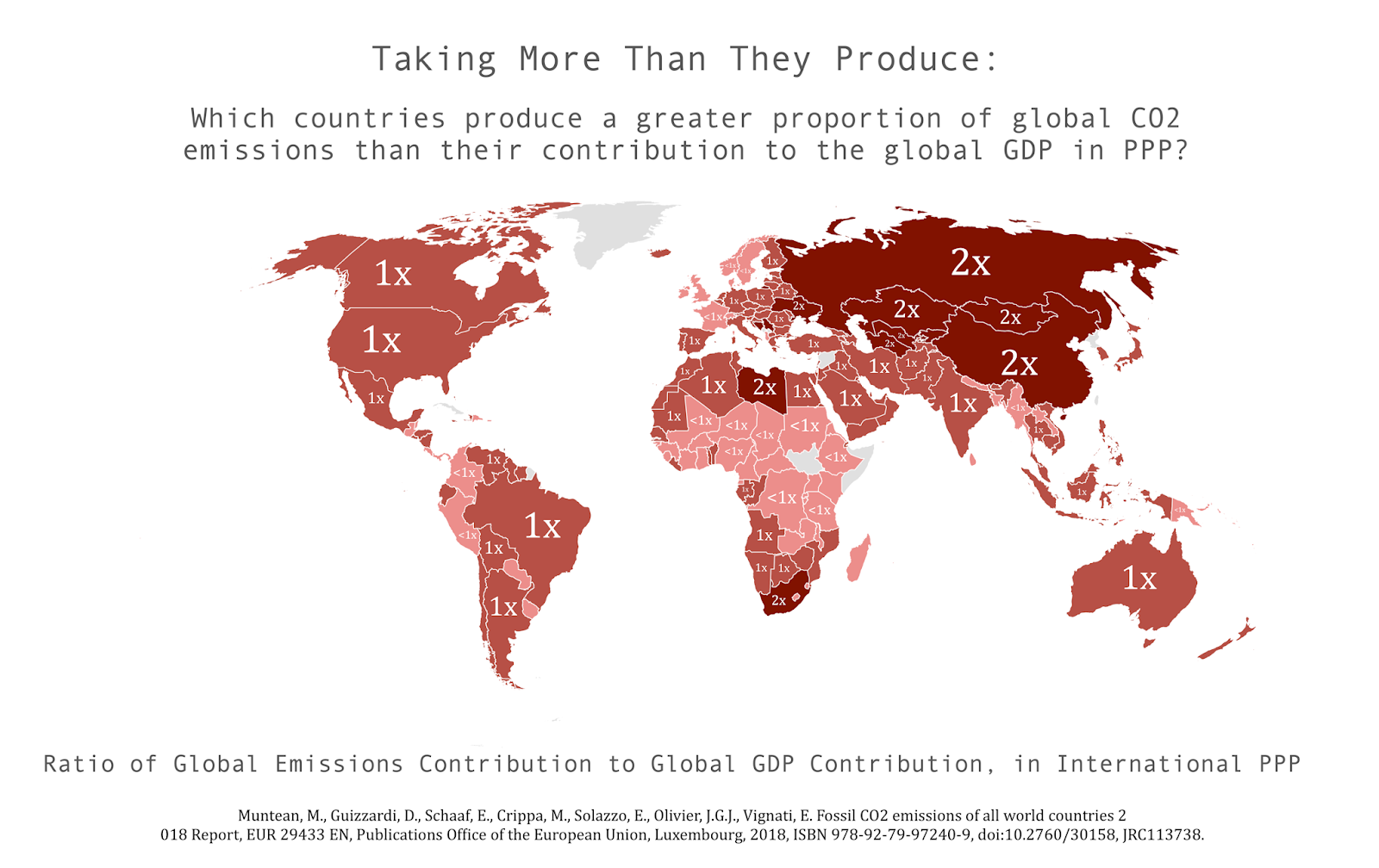 Ratio of global emission to global GDP contribution in international PPP