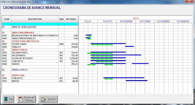 Control de Obra, Cronograma de Avance