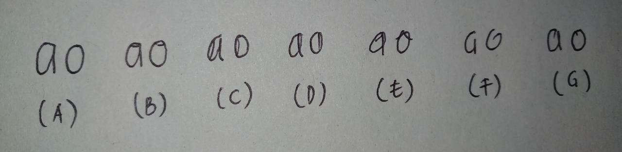 analisa huruf a dan o pada grafologi