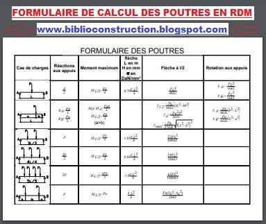 64 BITS GRATUITEMENT RDM6 GRATUIT TÉLÉCHARGER