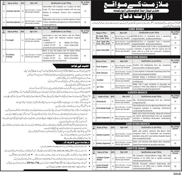 Military Lands & Cantonment Board Department,  Ministry Of Defence Pakistan NTS Jobs Before 10.02.2017