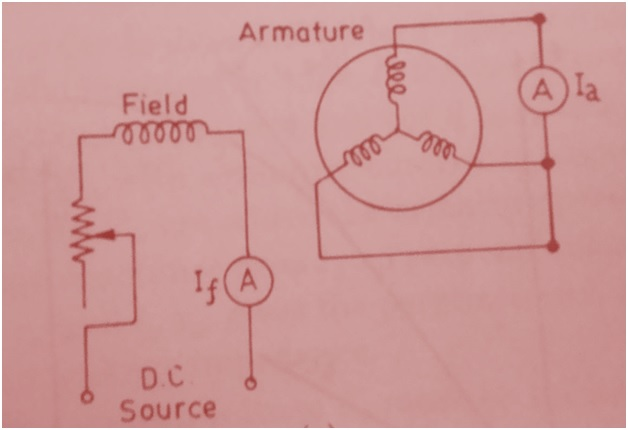 Open Circuit and Short Circuit Characteristics of Synchronous