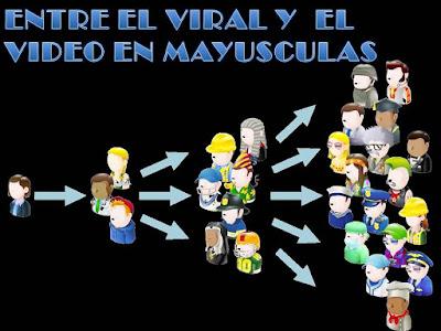 http://misqueridoscuadernos.blogspot.com.es/2015/05/viral-o-video.html