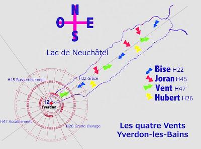Les quatre vents à Yverdon-les-Bains