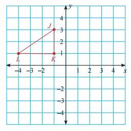 Translasikan segitiga merah sejauh 3 satuan ke kanan dan 4 satuan ke bawah.