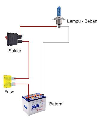 Contoh pemasangan fuse