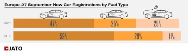 automotive-market-report