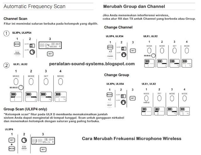 Cara-Merubah-Frekuensi-Microphone-Wireless