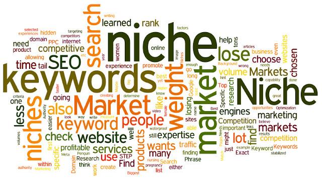 6 Topik Blog Populer yang akan Menghasilkan Uang Lebih Banyak di Tahun 2020