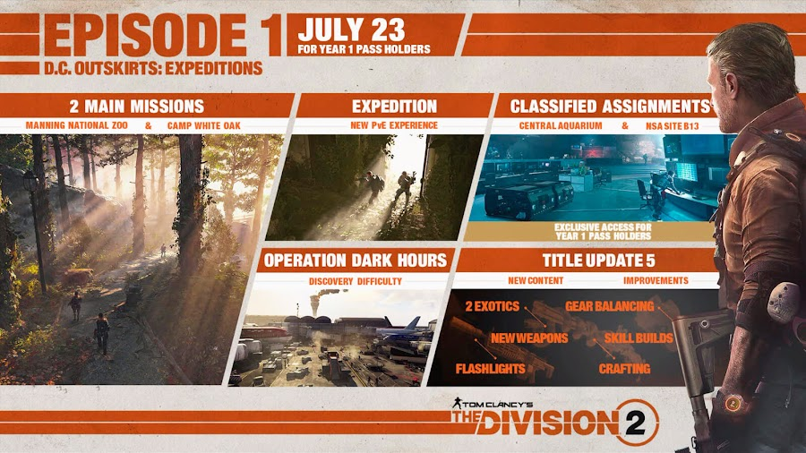 division 2 free update episode 1 expeditions dc outskirts ubisoft massive entertainment