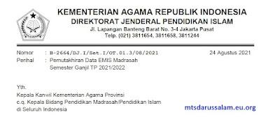 Surat Pemutakhiran EMIS Madrasah Ganjil 2021-2022