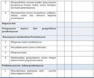Format Lembar Pengamatan Praktek Pembelajaran Berorientasi HOTS, https://foldersekolahku.blogspot.com
