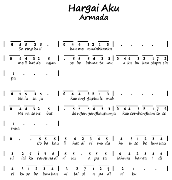 Not Angka Pianika Lagu Hargai Aku - Armada