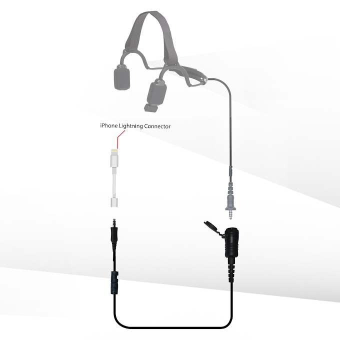 New Product - MRC-NX 3.5 for codeRed NX and PRO Series Tactical Headsets