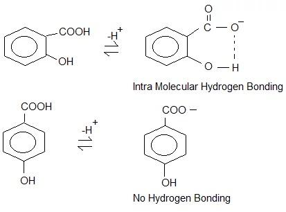 no intramolecular hydrogen bonding