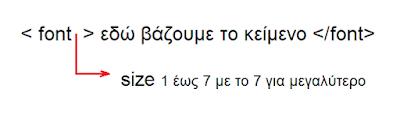 ΜΕΓΕΘΟΣ ΓΡΑΜΜΑΤΟΣΕΙΡΑΣ