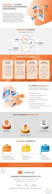 Infograph - Magento 1 to Magento 2 Migration