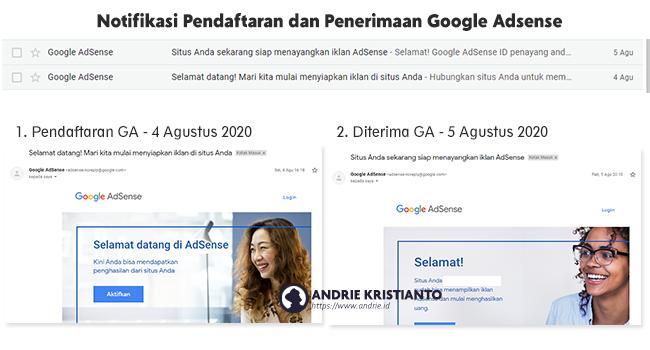Diterima Google Adsense Hanya Sekali Pendaftaran