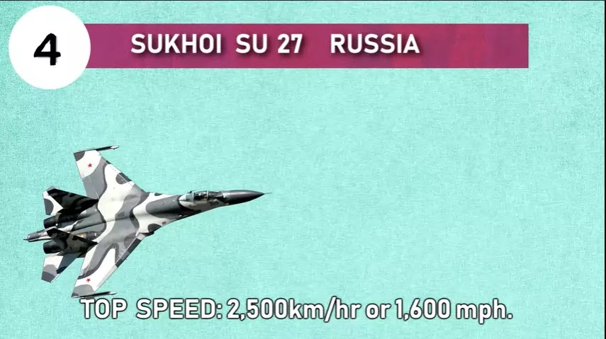 Fastest Fighter Jet